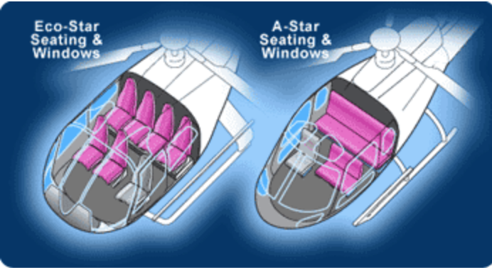 A-STAR SEATING VS. ECO-STAR