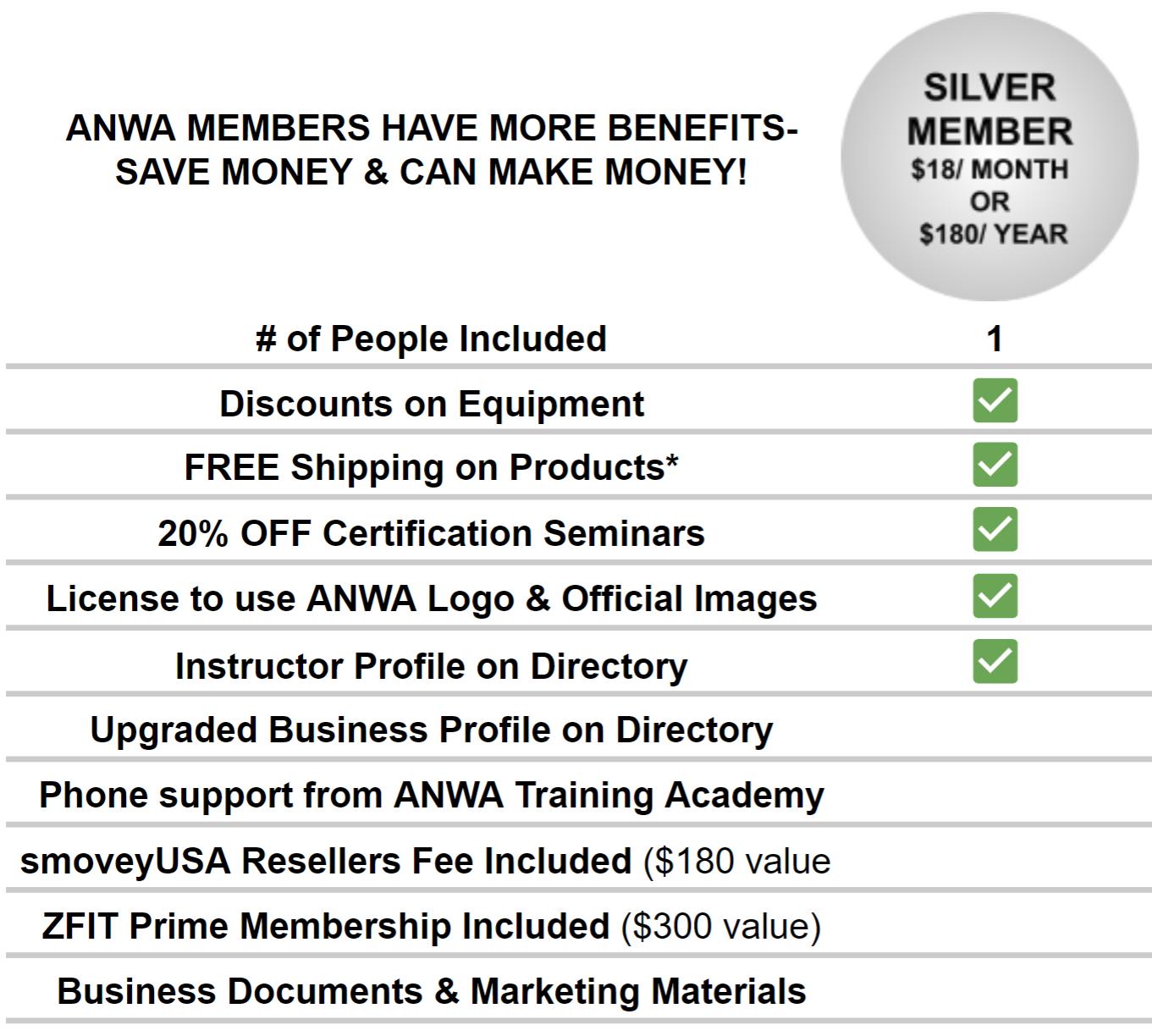 Nordic Walking Online- ANWA Membership Package- Silver Member