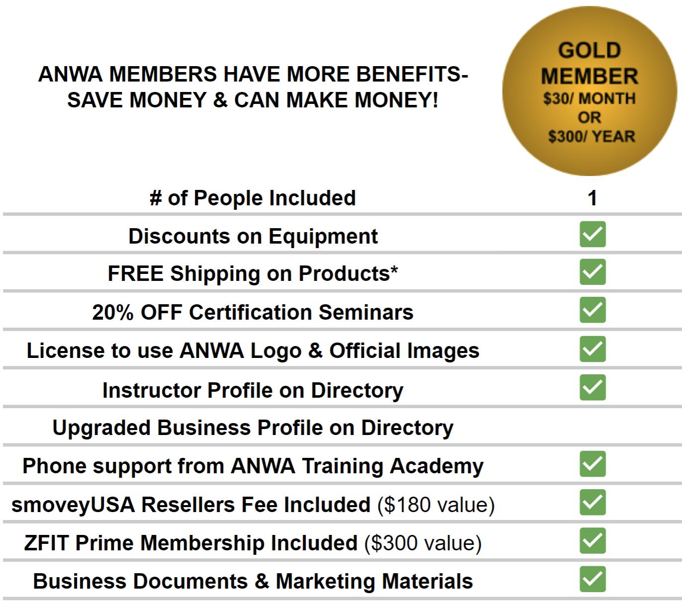 Nordic Walking Online ANWA Membership Package- Gold Member