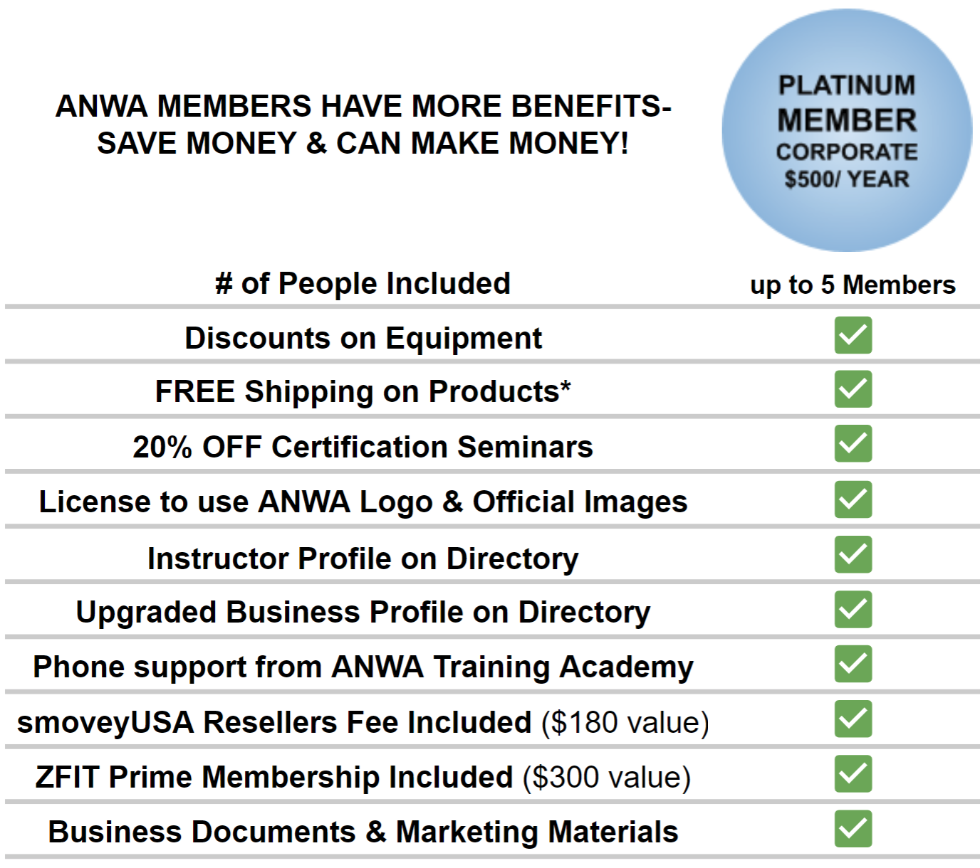 Nordic Walking Online Business Membership Package- Corporate Platinum