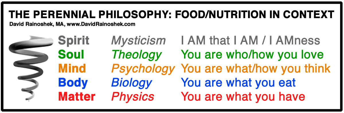 Perennial-Philosophy---Food.jpg