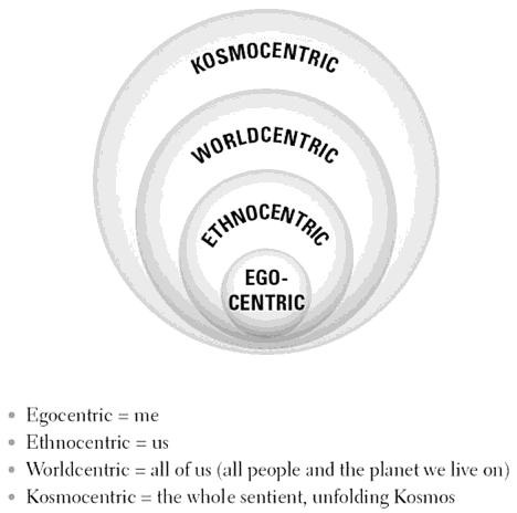 Ego-Kosmo.jpg