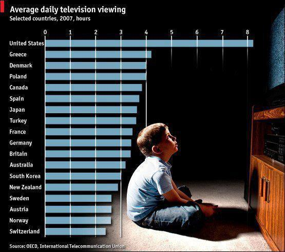 Average-Daily-TV-Viewing-by-Country.jpg