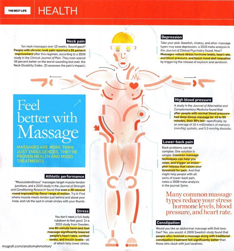 Feel-Better-With-Massage.jpg