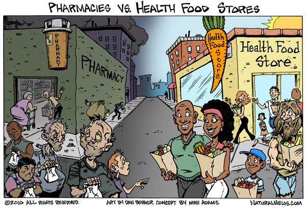 Pharmacies-vs-Health-Food-Stores.jpg