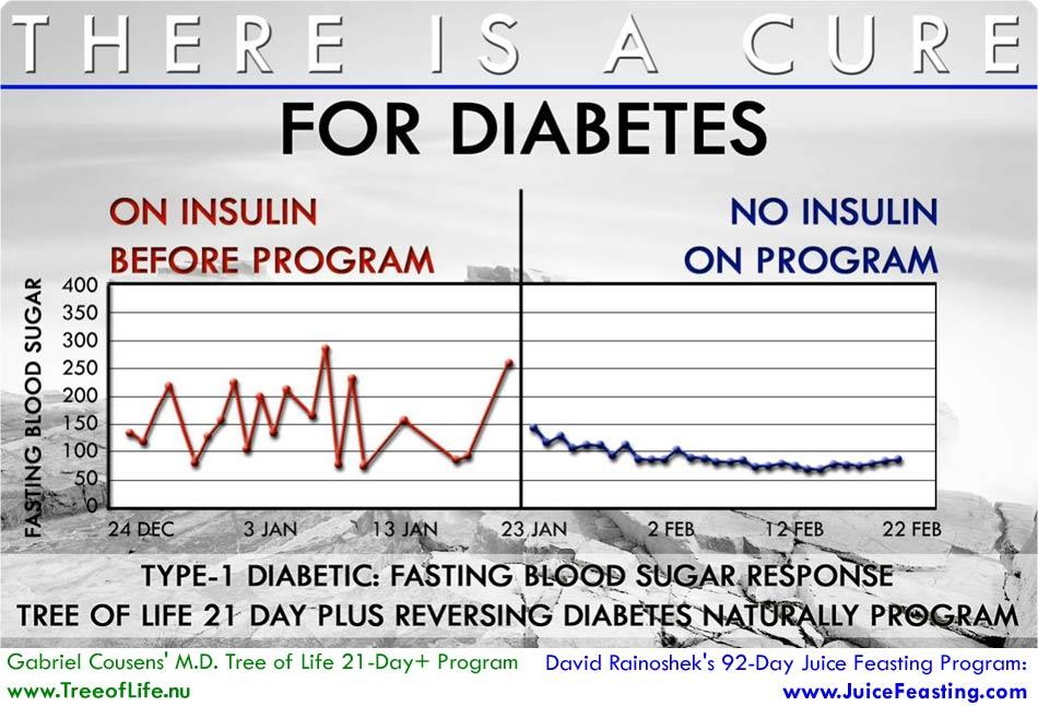 Cure-for-Diabetes4.jpg