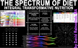 Spectrum-of-Diet-270.jpg