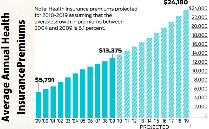 Average-Annual-Health-Insurance.jpg