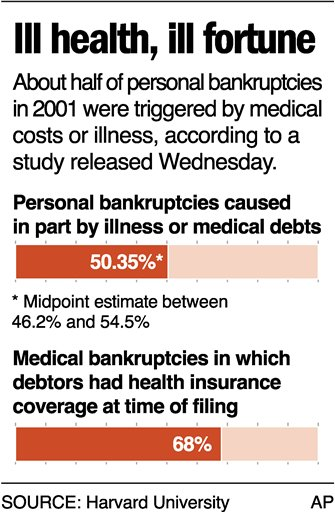 MEDICAL_BANKRUPTCIES.jpg