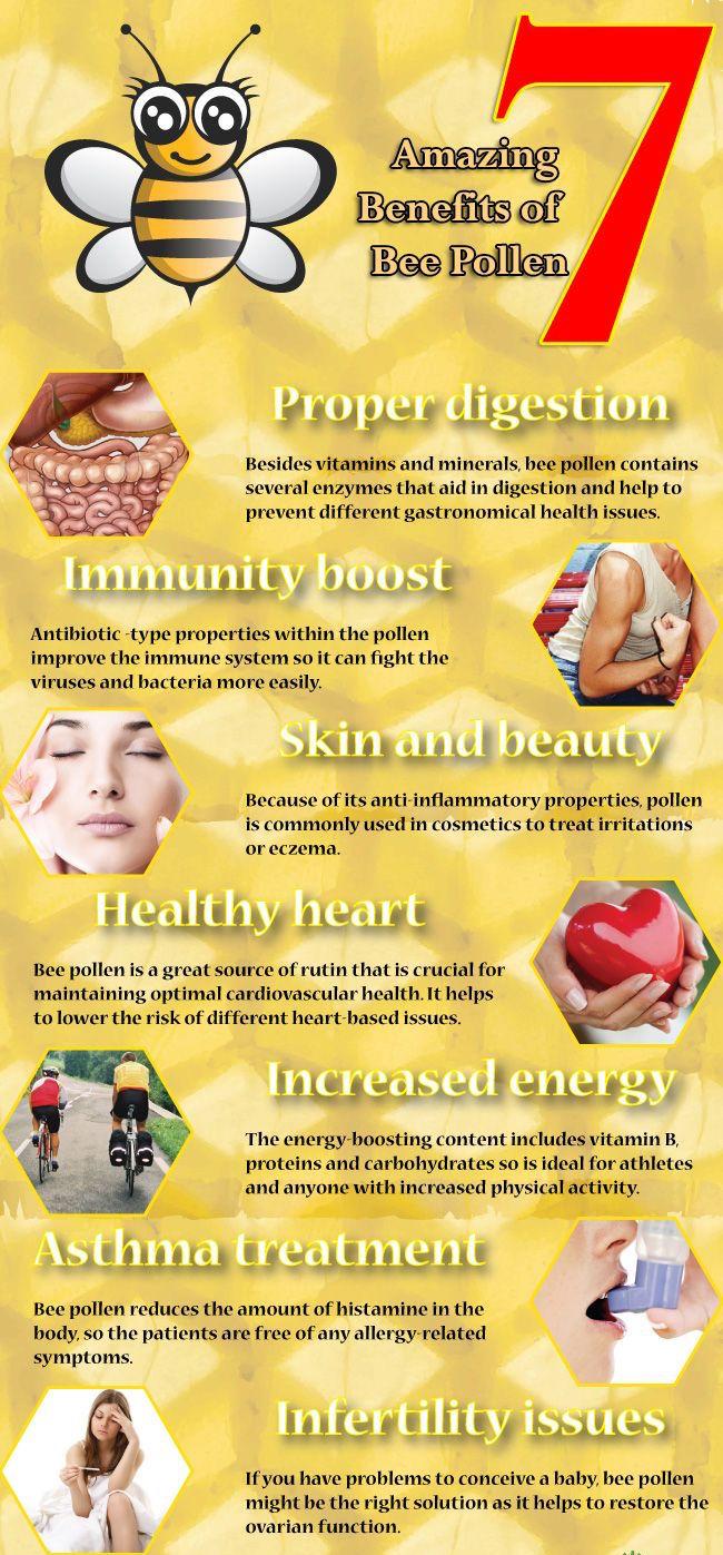 Bee Pollen Benefits.jpg