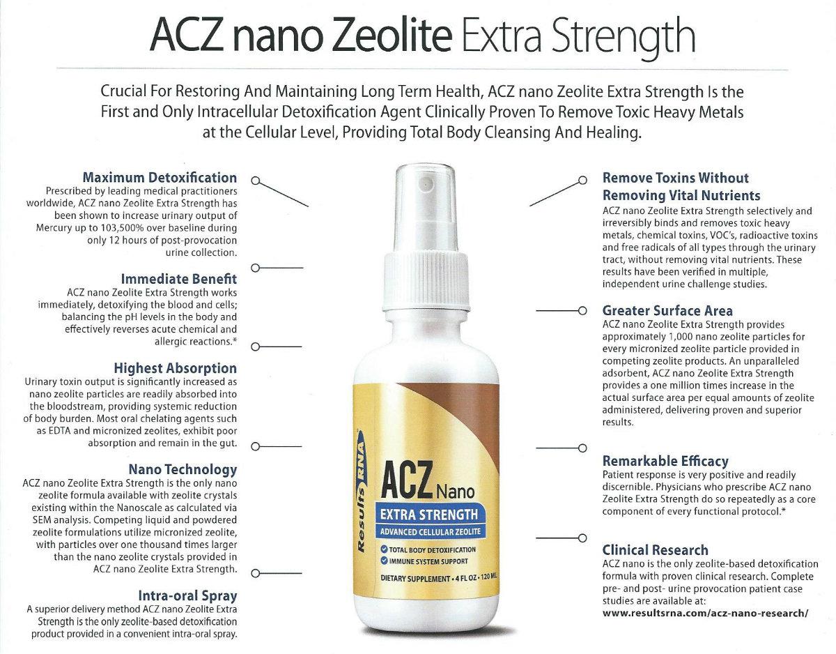 ACZ Nano Results.jpg