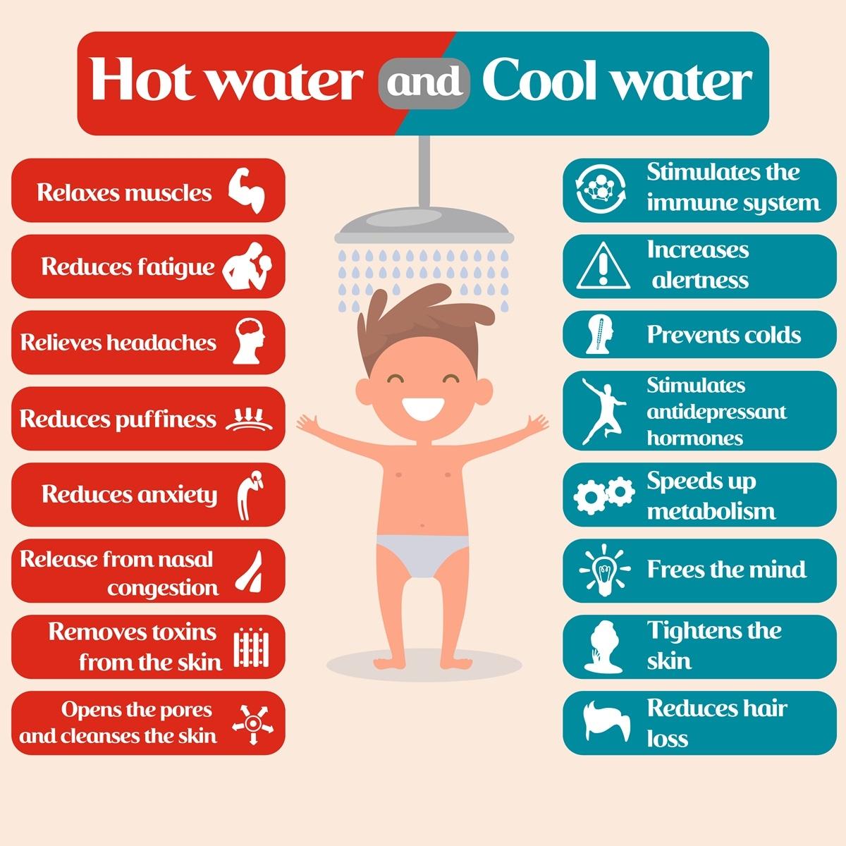 Hot vs Cold Contrast Shower Benefits.jpg