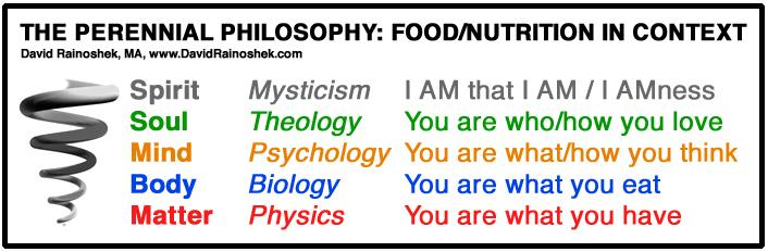 Perennial-Philosophy-Nutrit.jpg