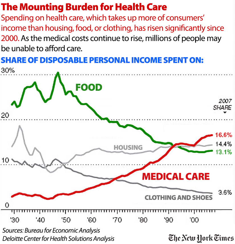 The-Mounting-Burden-for-Health-Care-2.jpg