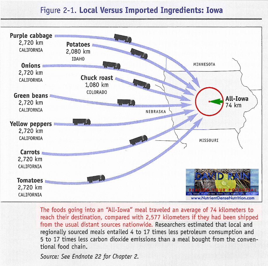 Local vs Imported - Iowa.jpg