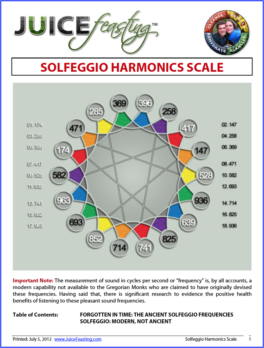 "solfeggio harmonics - Vibration of Music of the Spheres: ""Every cell pulsates, reflects and interacts with acoustic oscillations of the medium. Even the earth and sun vibrate in unison based on a main rhythm of 160 minutes. Each musical note is therefore united to non-audible notes of higher octaves, and each symphony to other symphonies that we do not hear, and although they make our cells oscillate and possibly resonate. Even DNA has it's own melody. The musical nature of nuclear matter from atoms to galaxies is now recognized by official science.""In "" Molecules of Emotion,"" by Candice Pert, Ph.D., she writes, ""… basically, receptors function as scanners (sensing molecules, on a cellular level). They cluster in cellular membranes, waiting for the right ligand (much smaller molecules than receptors), to come dancing along (diffusing) through the fluid surrounding each cell, and mount them – binding with them and (tickling ) them to turn them on and get them motivated to vibrate a message into the cell. Binding of the ligand to the receptor is likened to two voices, striking the same note and producing a vibration that rings a doorbell to open the doorway to the cell."""