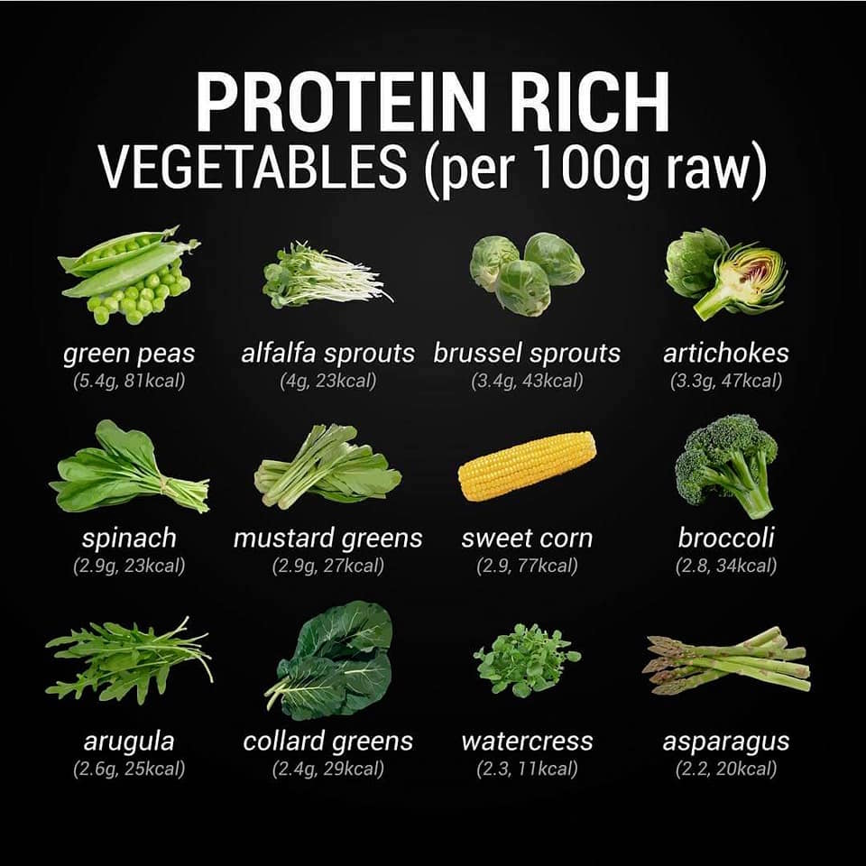 Protein Rich Vegetables.jpg