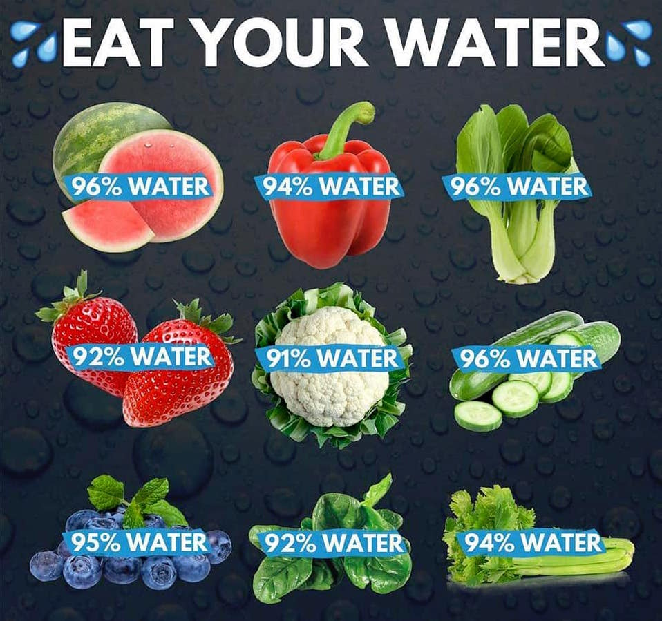 Eat Your Water.jpg