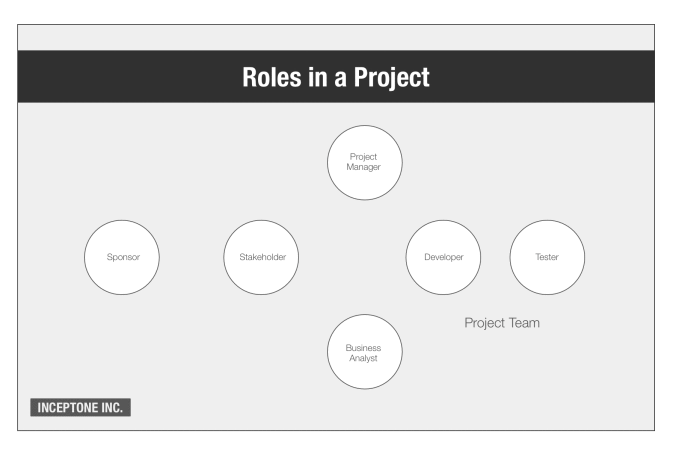 project-team1.png