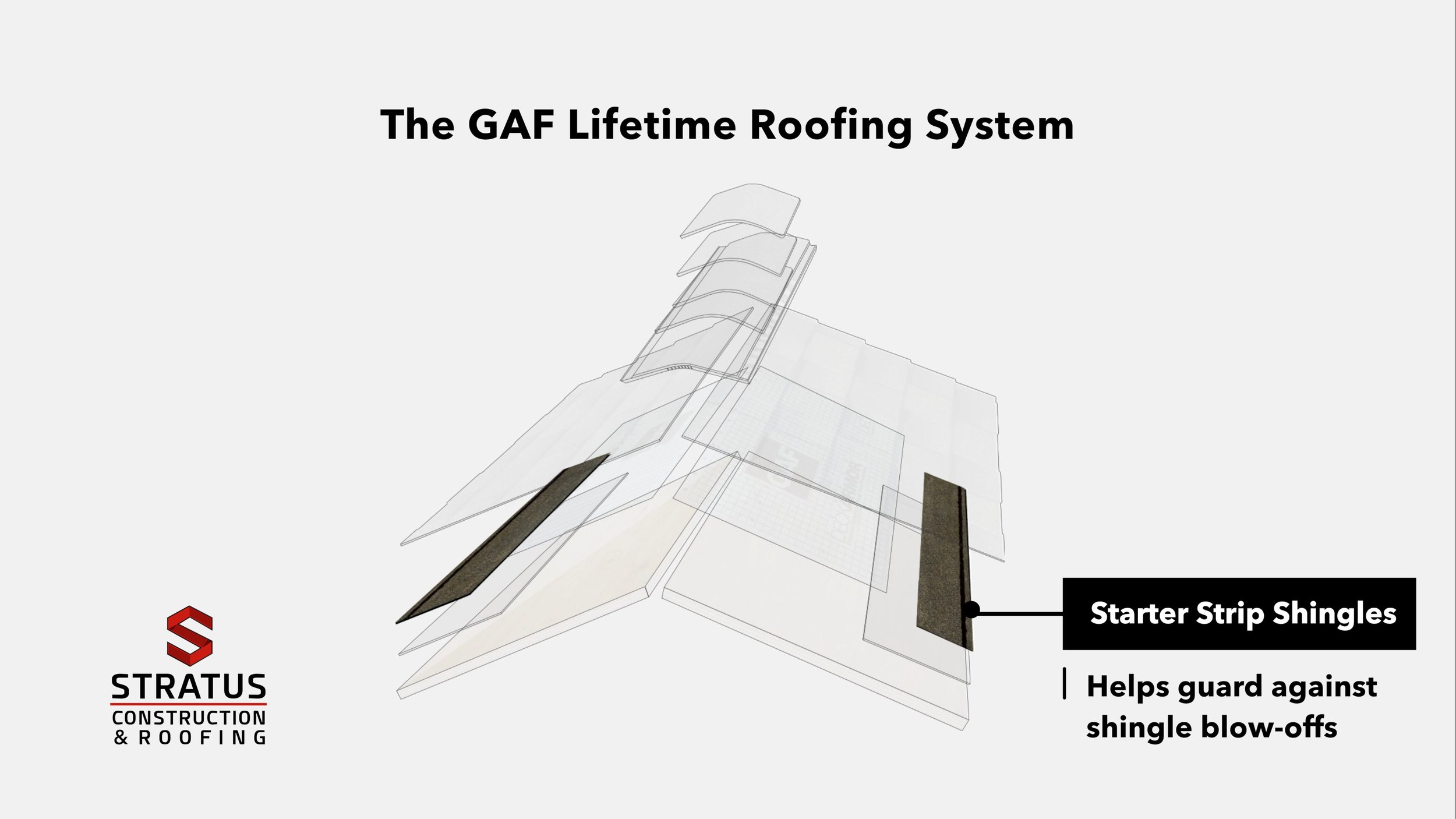 The GAF Lifetime Roofing System 04.jpg