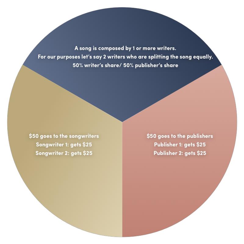 Pie Chart SONA.jpg