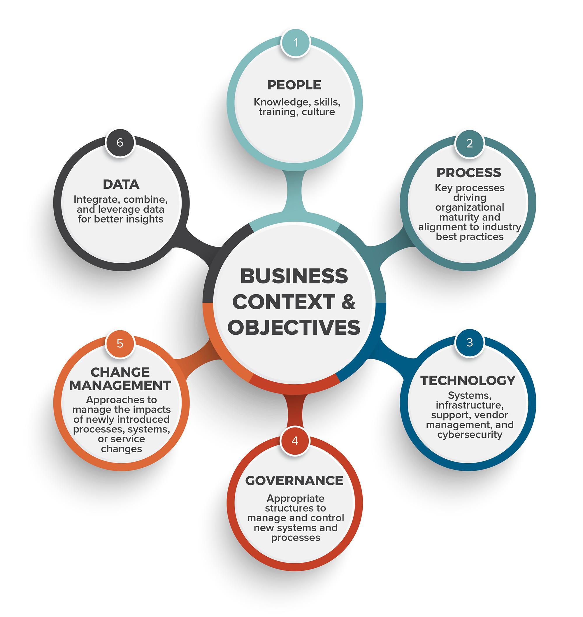 ContentProcess.jpg