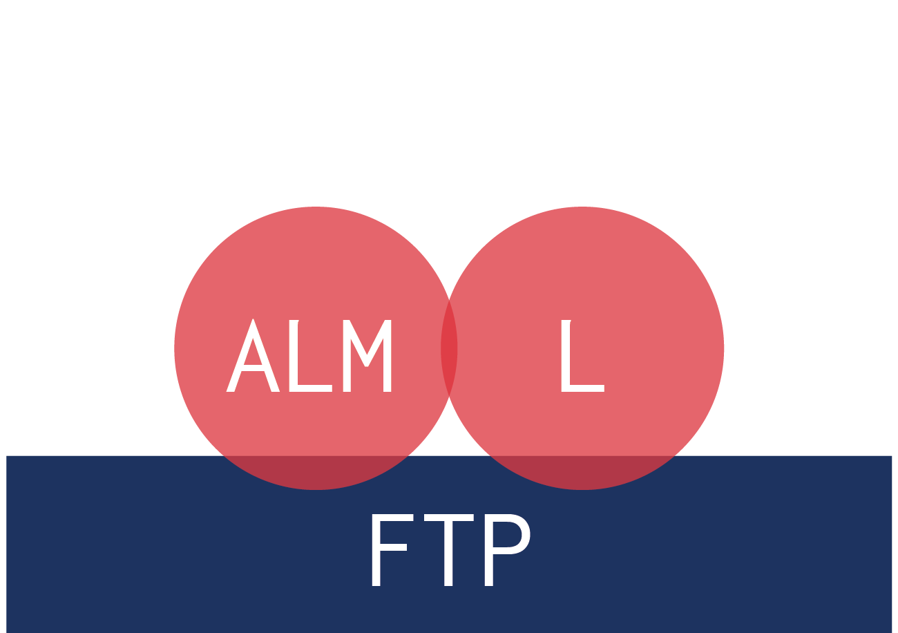 packages_integrated alm.png