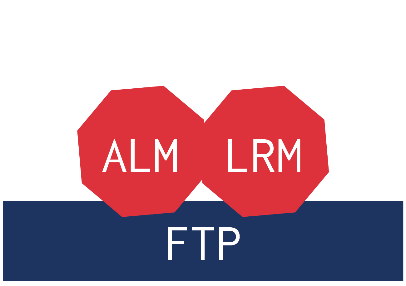 Integrated ALM