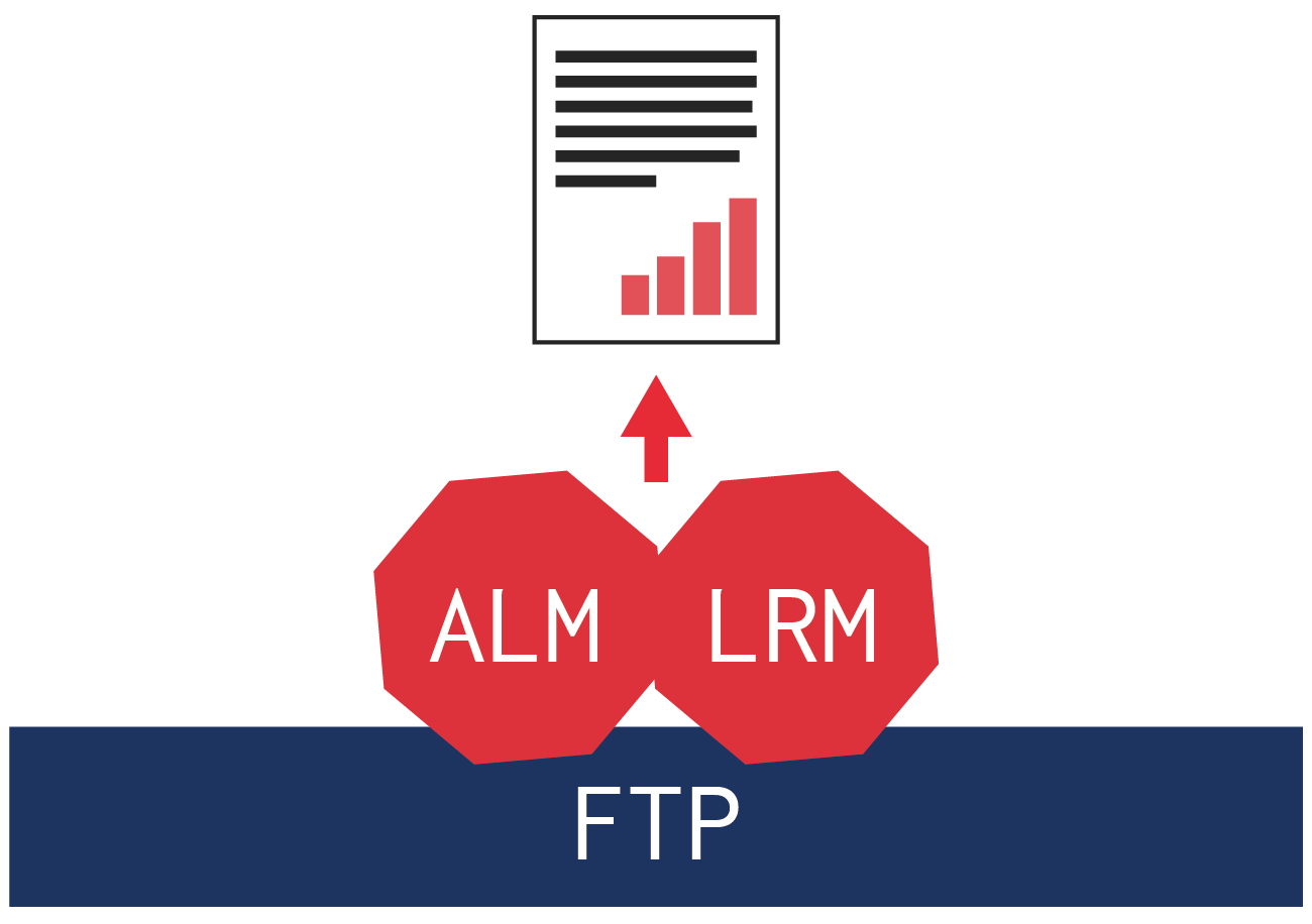 ALM as a Reporting Service