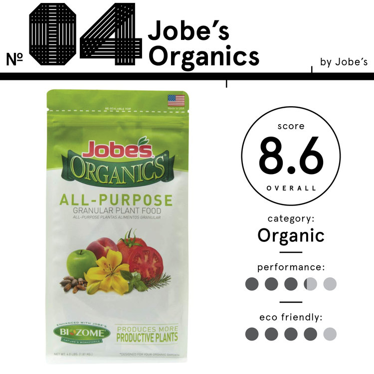 Image of Jobe's brand Organic fertilizer, listed as 4th best organic fertilizer with an overall score of 8.6.