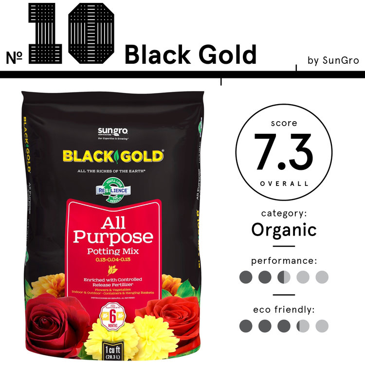 Image of Black Gold brand all-purpose organic fertilizer as the 10th best organic fertilizer, with an overall rating of 7.3.