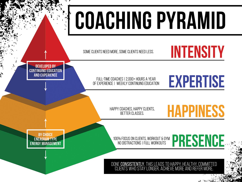 StrengthSchool_CoachingStandards.jpg