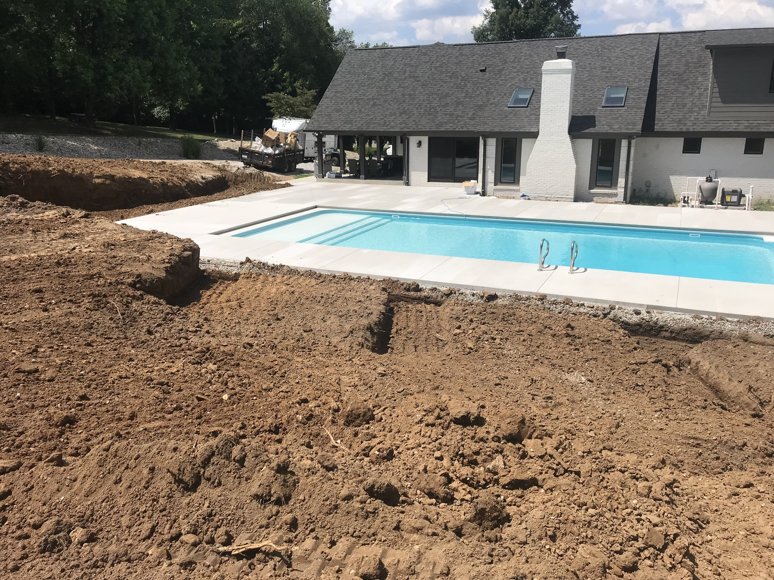 Pools >>> View More