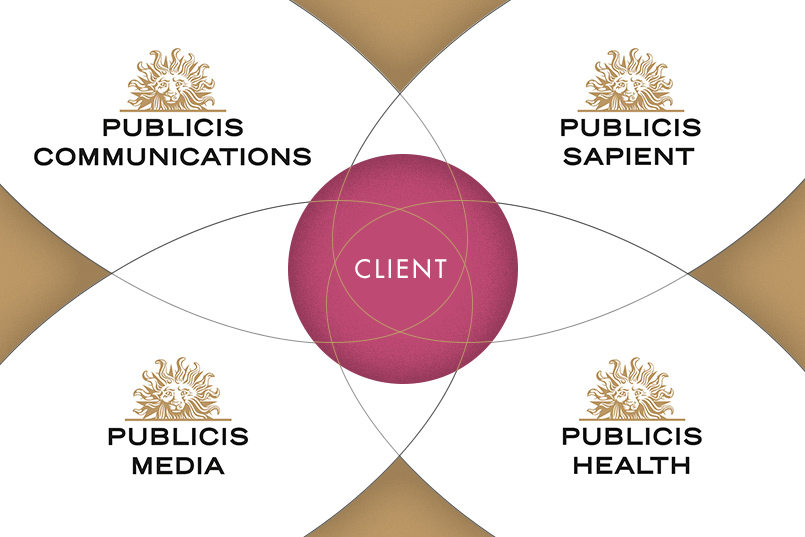 A CONNECTING COMPANY - Publicis Health is the world's largest healthcare communications network and part of Publicis Groupe. We give our clients frictionless access to the talent and capabilities they need to fuel their transformation.