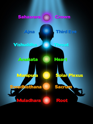 Chakras-and-Your-Pathway-To-Wellness.jpg