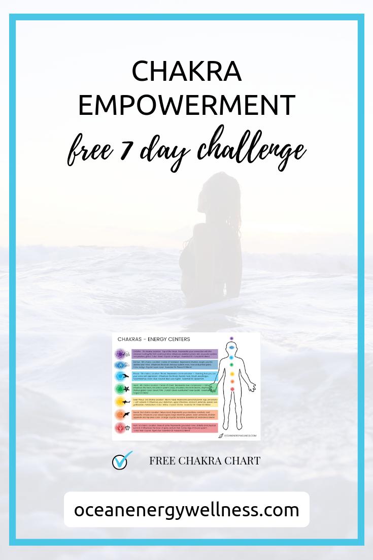 chakra empowerment.jpg