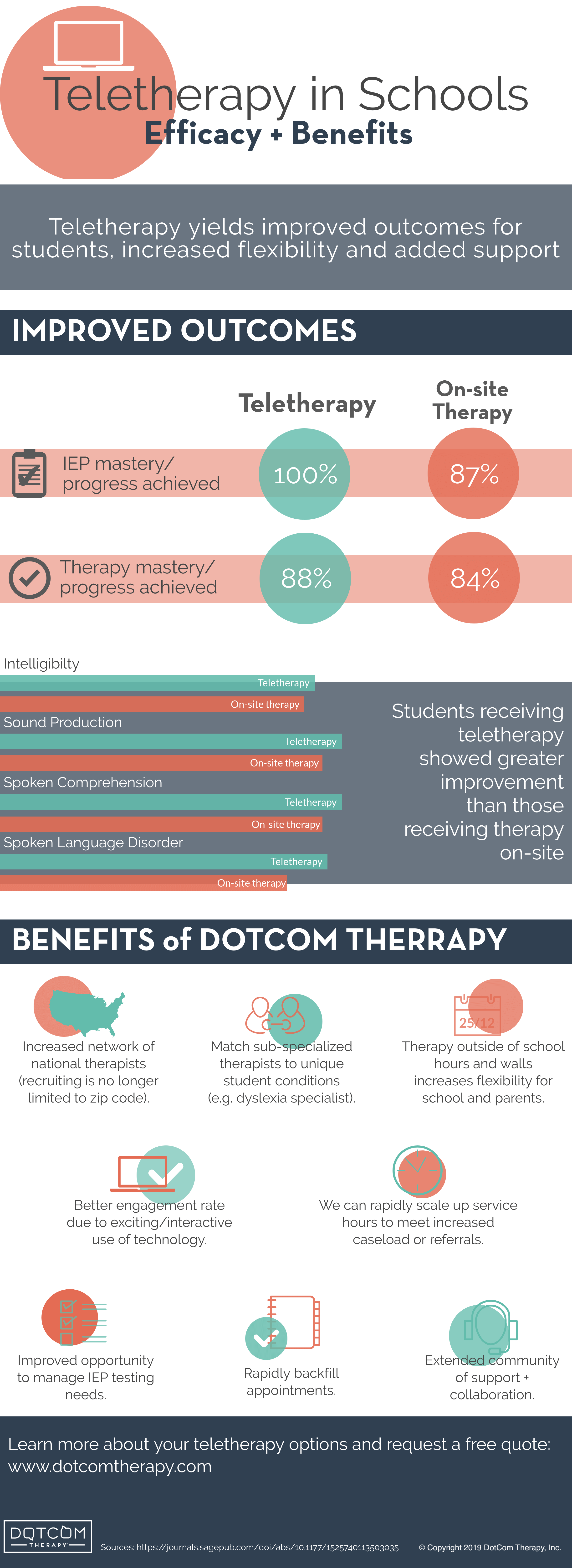 Benefits & Stats for Teletherapy.png