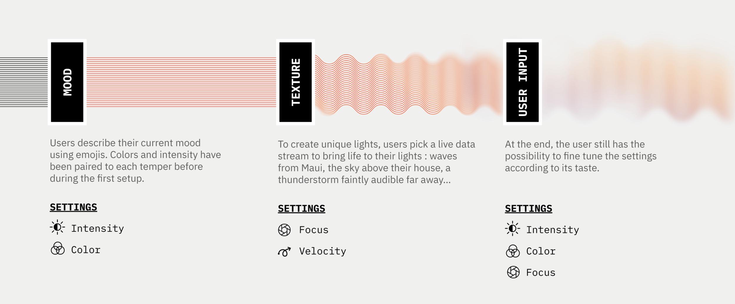 settings-lighting_02.png