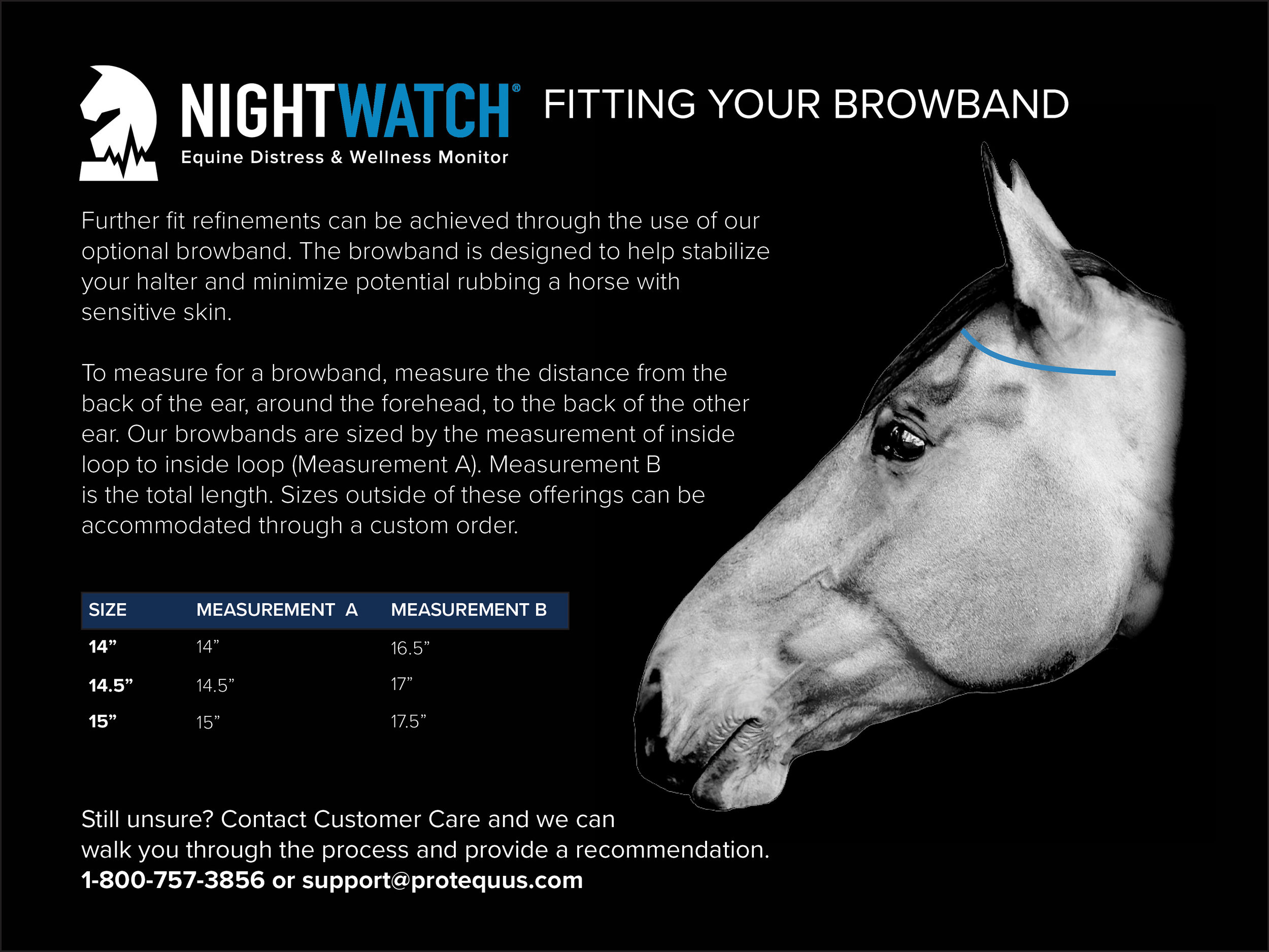 NIGHTWATCH® Browband Guide