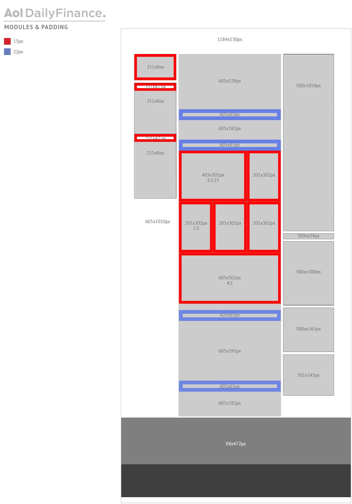 DailyFinance_Guidelines-4.jpg