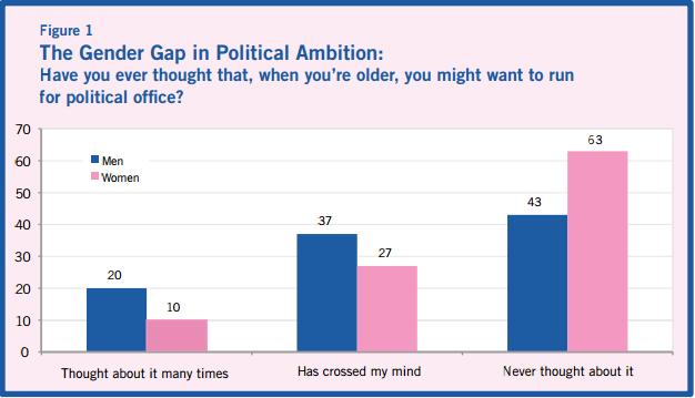 ambition-gap.png