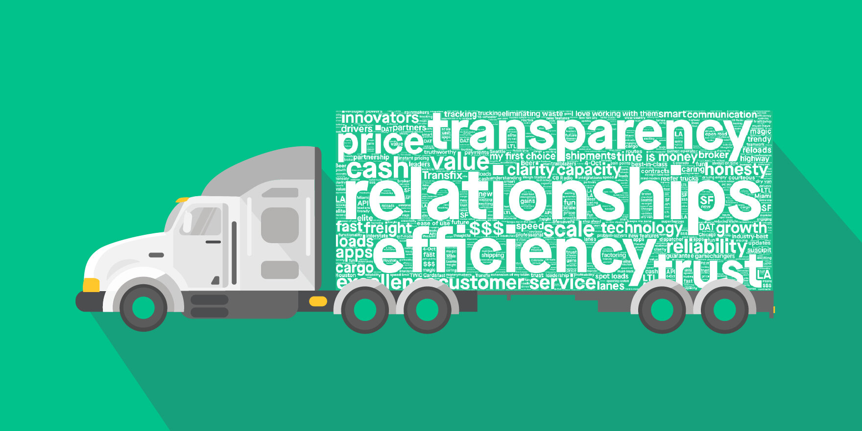 The  Transfix Trucking WordCloud  is populated with all the words and phrases we are hearing from carriers across the country. If it's important to them, it's important to us!