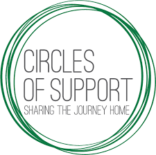 Circles of Support -