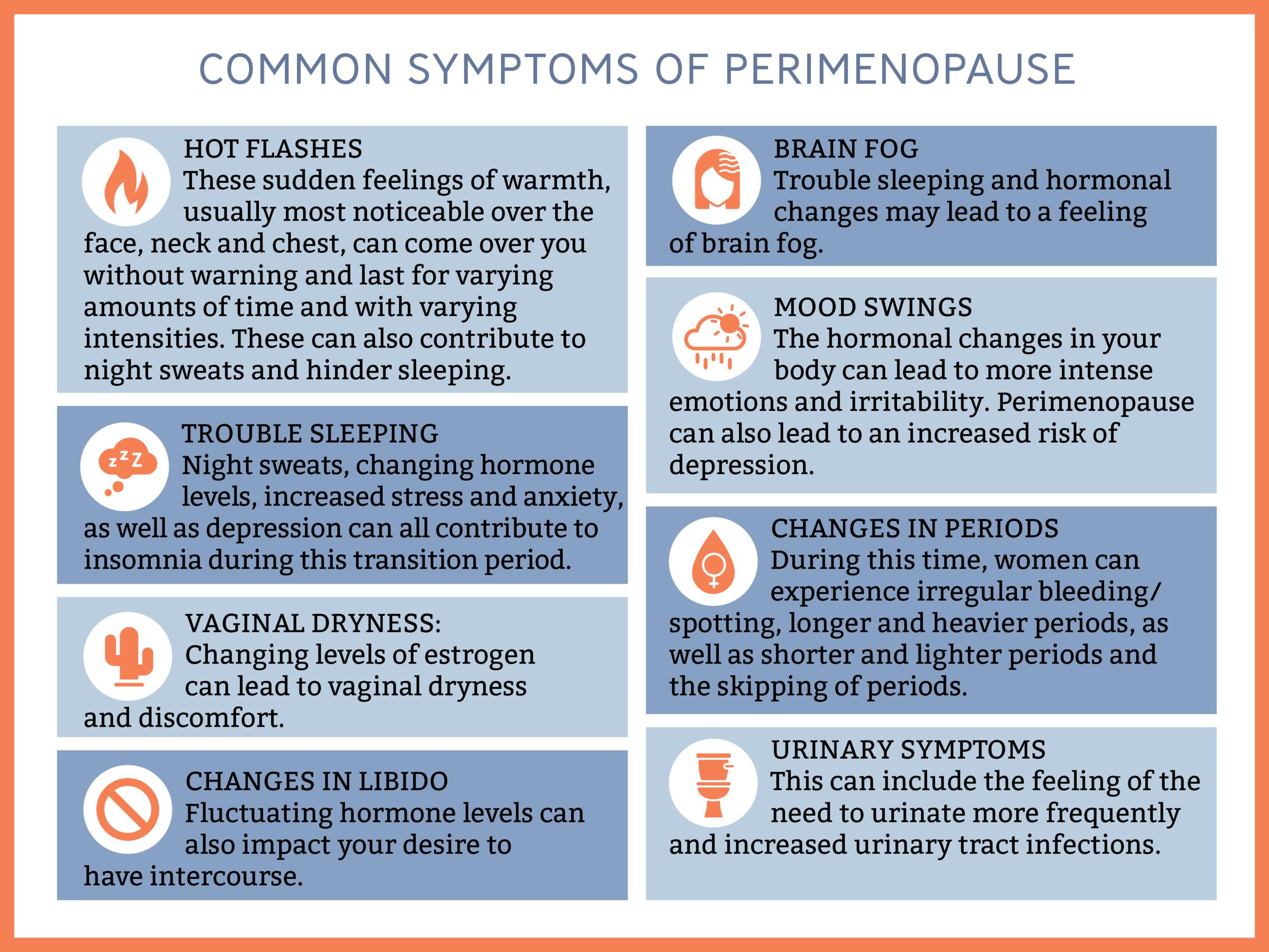 what are symptoms of peri menopause