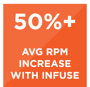 smpn-stat-rpm-infuse.png
