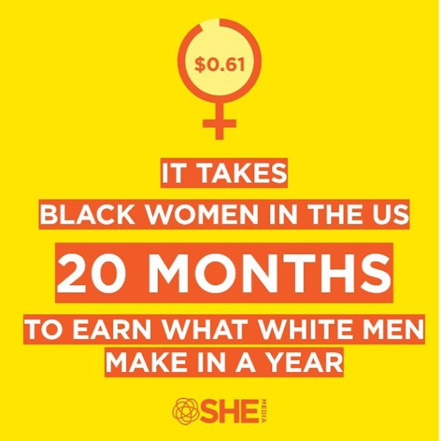 More than 4 months after Equal Pay Day, black women are only now catching up. It's even worse for Native American (Sept 23) and Latina women (Nov 20). This. Is. Not. Ok. . . . #equalpay #blackwomensequalpayday #paygap #genderpaygap #genderequality #wageequality #feminist #feminism #facts #WeAreSHE