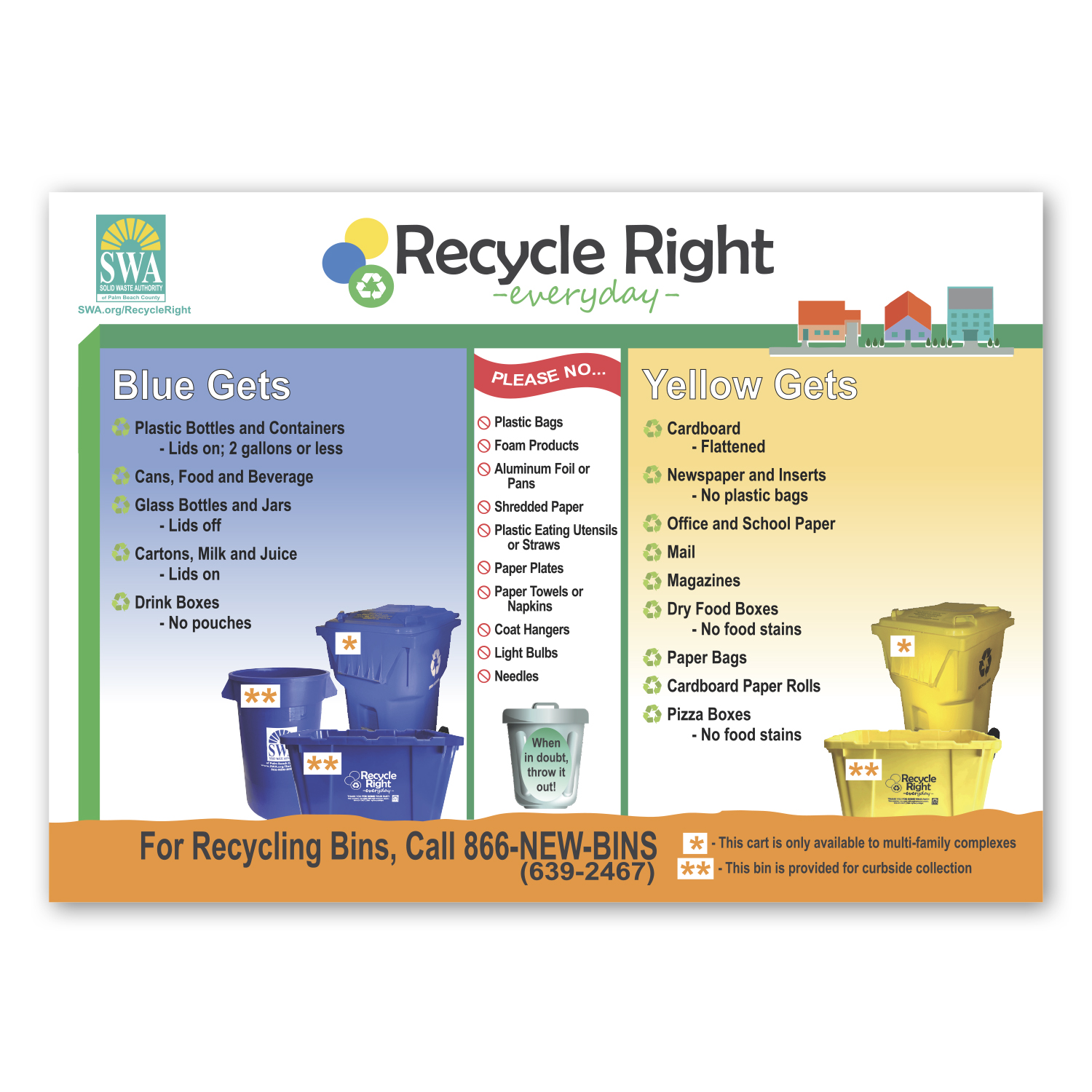 "• S415 Stock Magnet, 5"" x 7"", .020 thickness  • 21,000 of these magnets were given out to the residents in Palm Beach, FL as a reminder of the all the items that can and cannot be recycled."