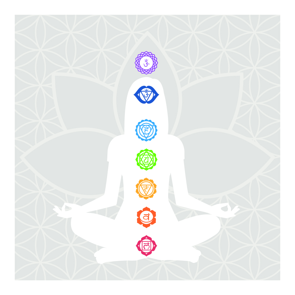 - the crown chakra is the gateway to everything!