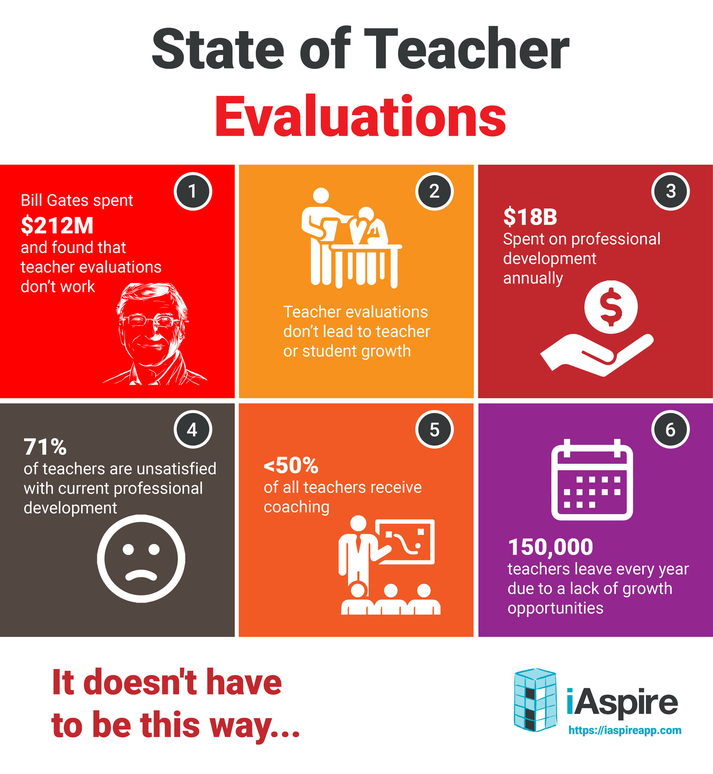 State of Teacher Evaluations (1).jpg