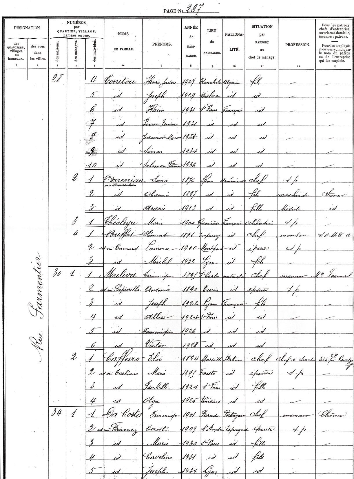 Recencement, page 2, Touitou, Saint-Fons